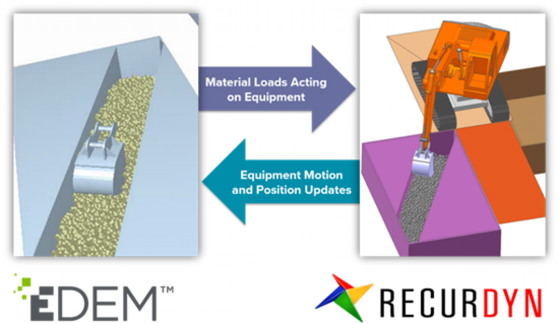 Webinar: Optimizing equipment design with RecurDyn and EDEM