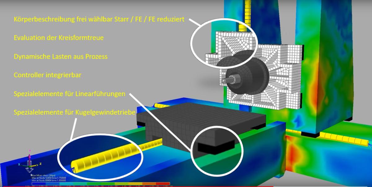 simulation-von-werkzeugmaschinen.png
